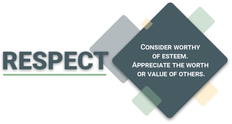 Respect: Consider worthy of esteem. Appreciate the worth or value of others.