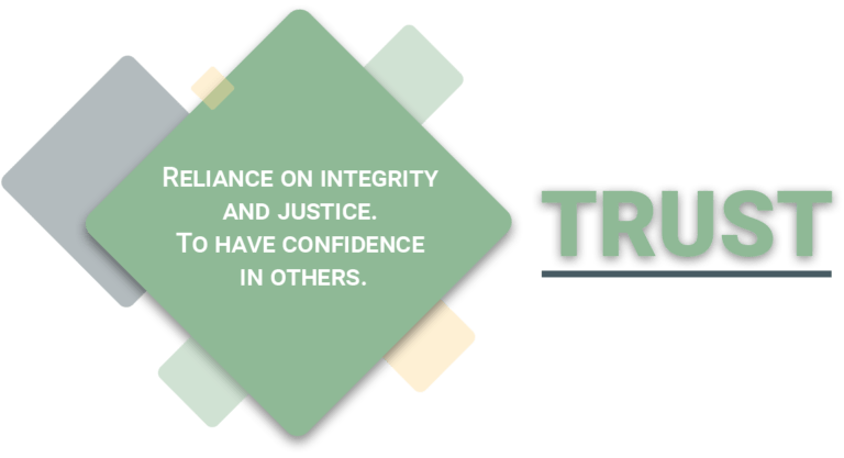 Trust: reliance on integrity and justice, to have confidence in others.